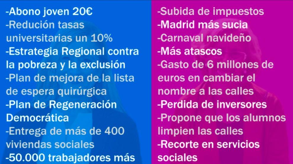 Un internauta descobreix que en el balanç del PP de Madrid hi ha un error ortogràfic