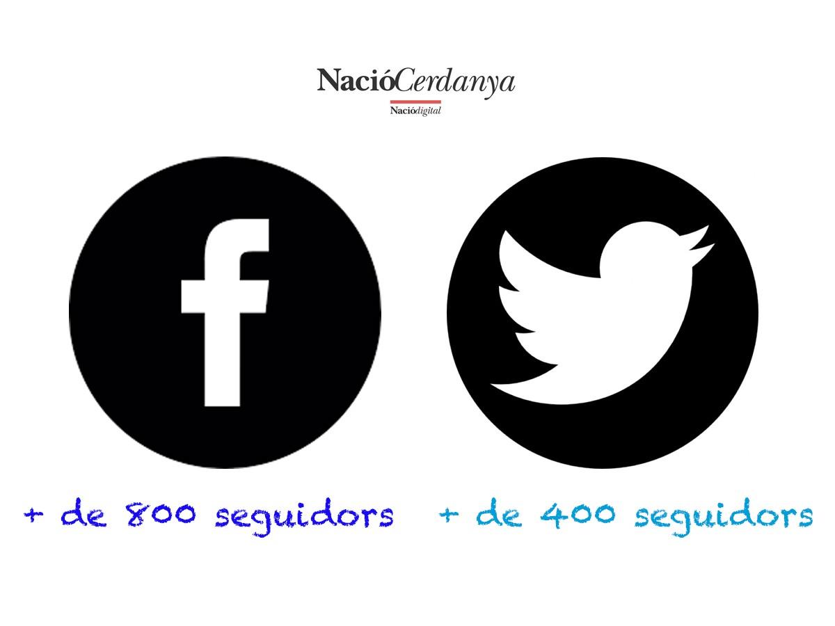 NacióCerdanya creix a les extensions de Facebook i Twitter