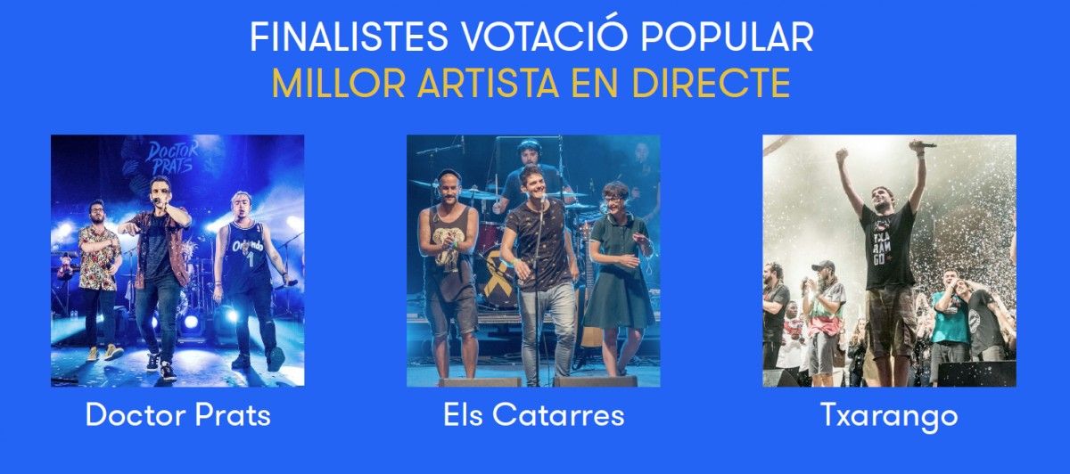 Nominats a Millor artista en directe