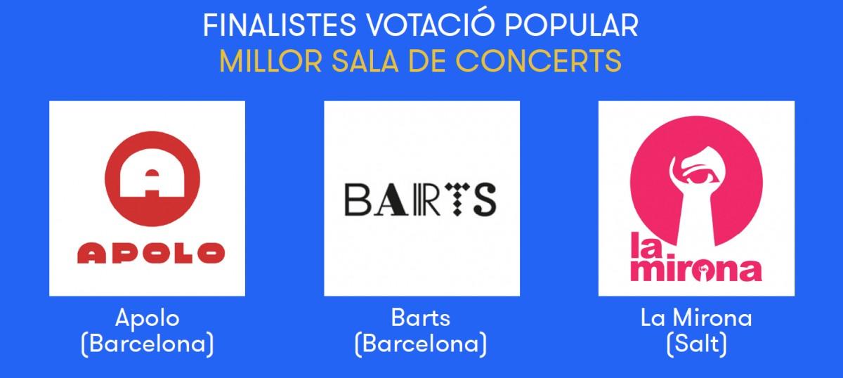 Nominades a la Millor sala de concerts del 2018