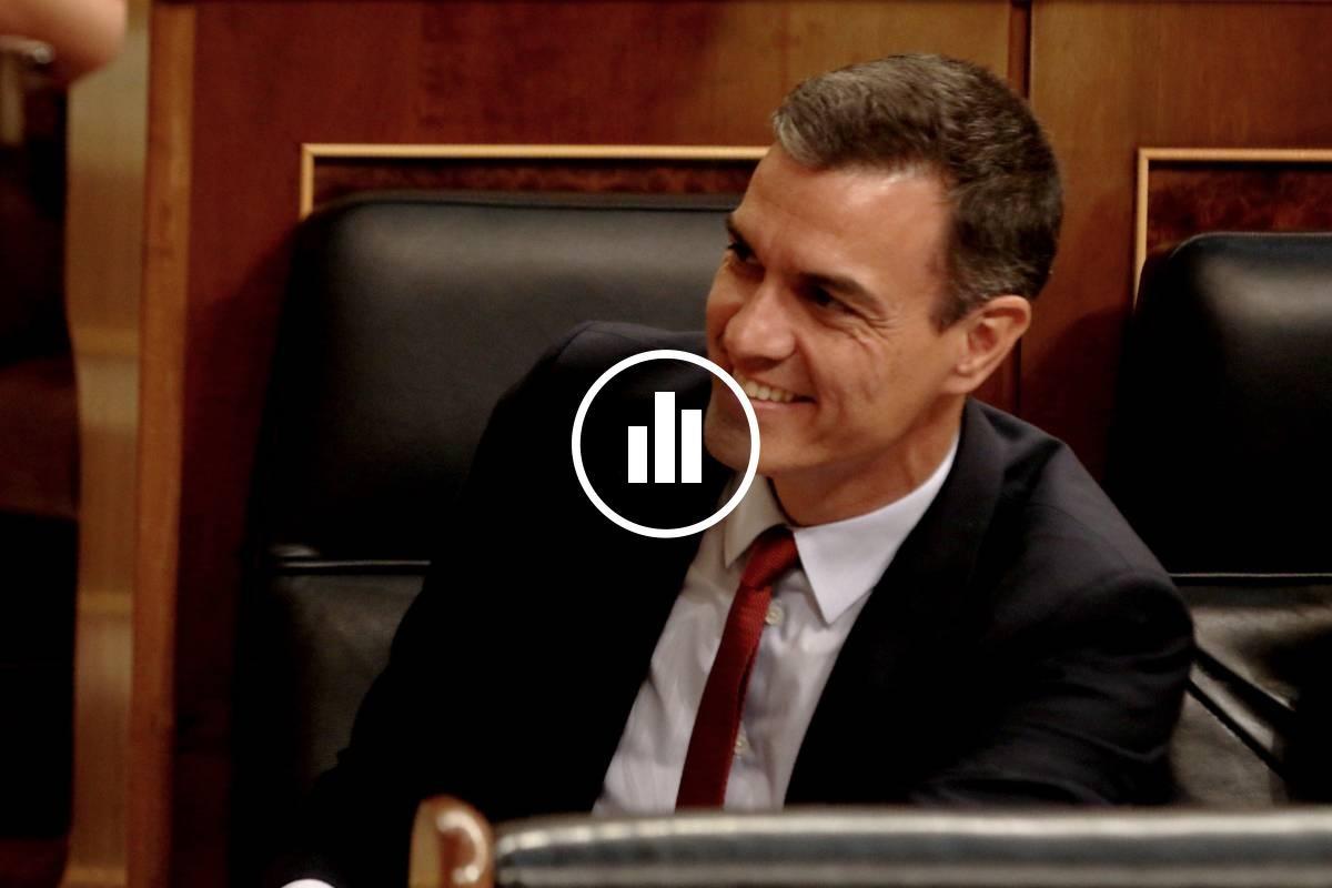 Pedro Sánchez, aquest dilluns, al Congrés.