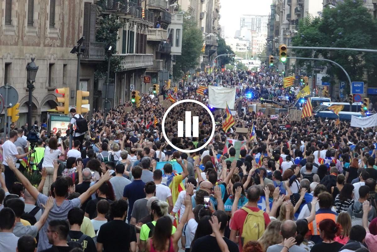 Massiva manifestació del 3 d'octubre de 2017.