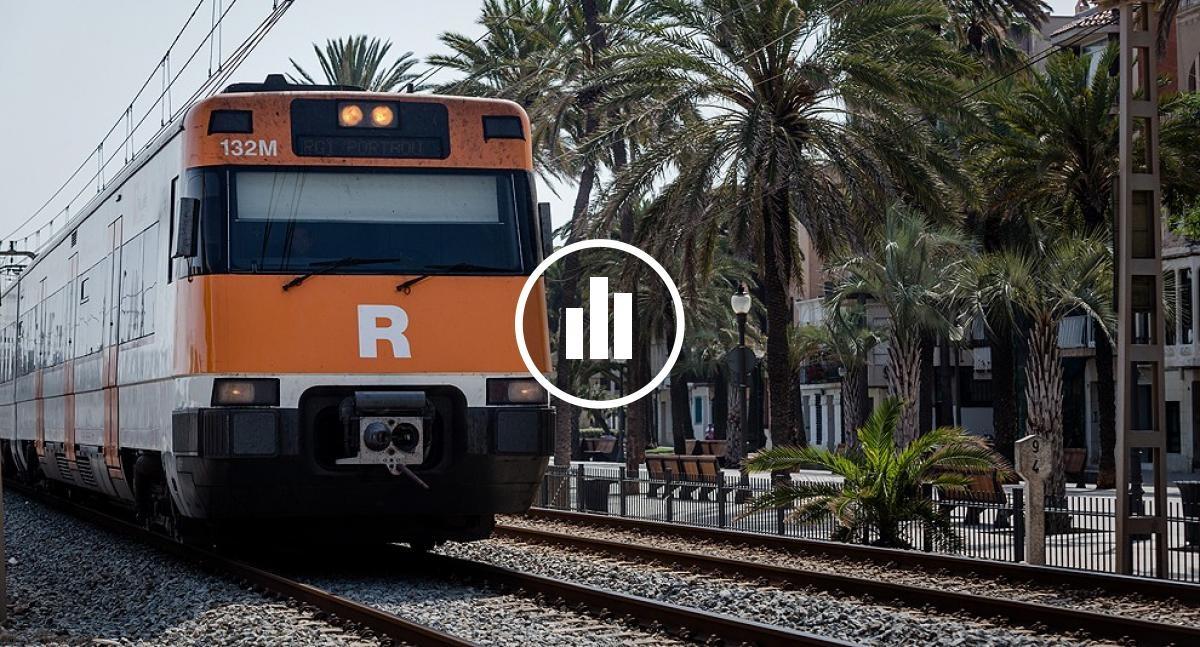 Un comboi de Renfe, circulant per Badalona.