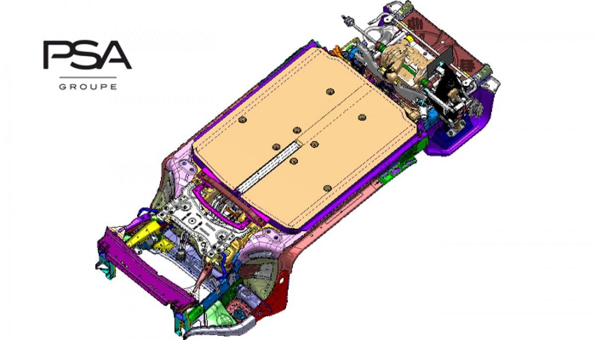 La nova plataforma EVMP (ELECTRIC VEHICLE MODULAR PLATFORM) de PSA