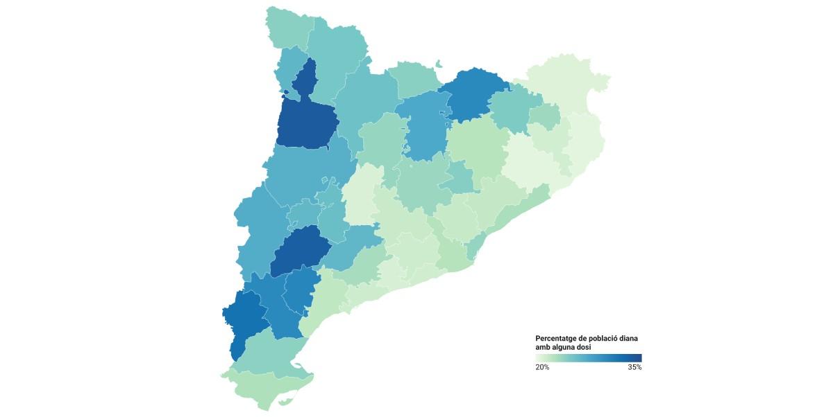 Mapa comarcal, en funció del percentatge de població vacunada.
